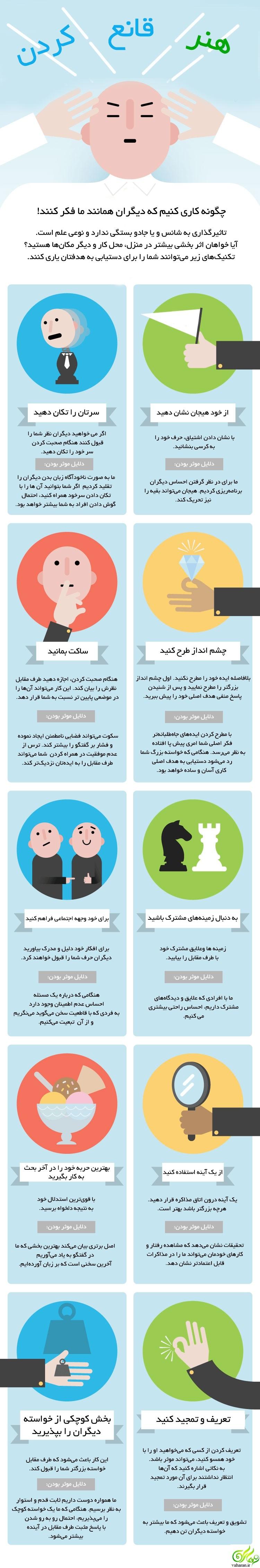 10 گام اساسی برای قانع کردن دیگران