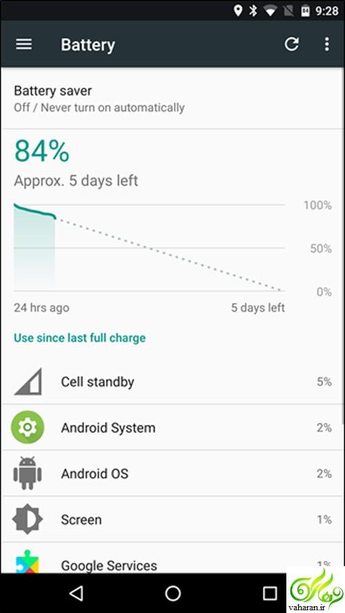 روش افزایش عمر باتری اندروید / کاملا تصویری