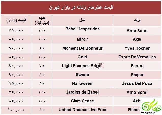 جدول عطرهای زنانه ارزان قیمت